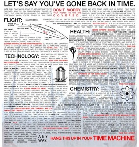 Time Travel Cheat Sheet