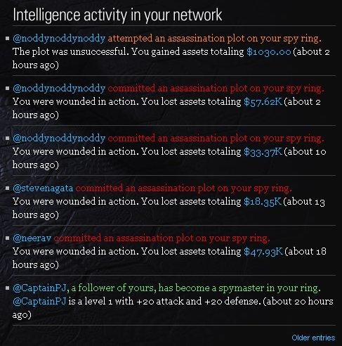 spyactivity