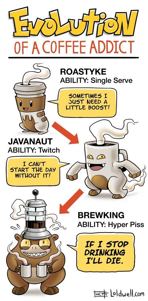 Evolution der Kaffeeabhängigkeit