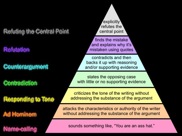 internetarguments.png