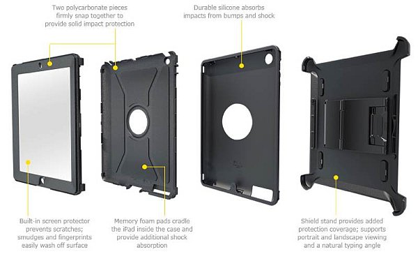 otterbox-defender-ipad