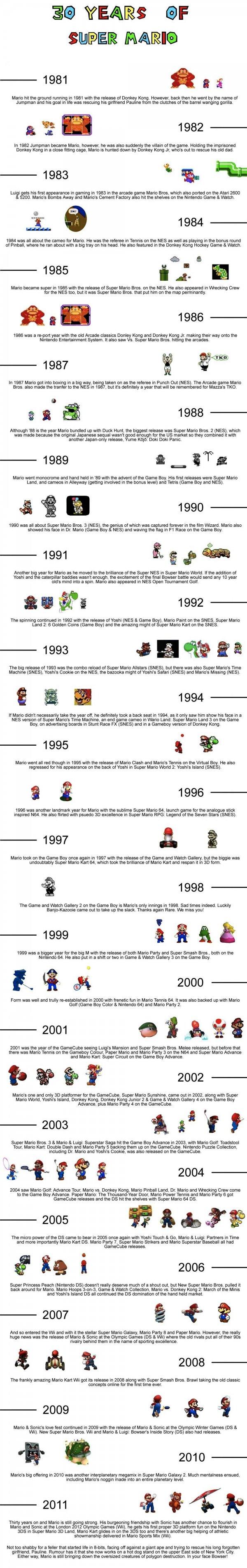 30-years-super-mario