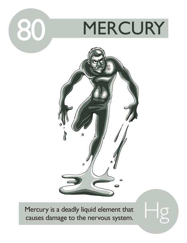 80 Mercury