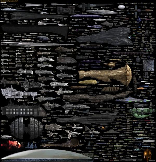 starship-chart