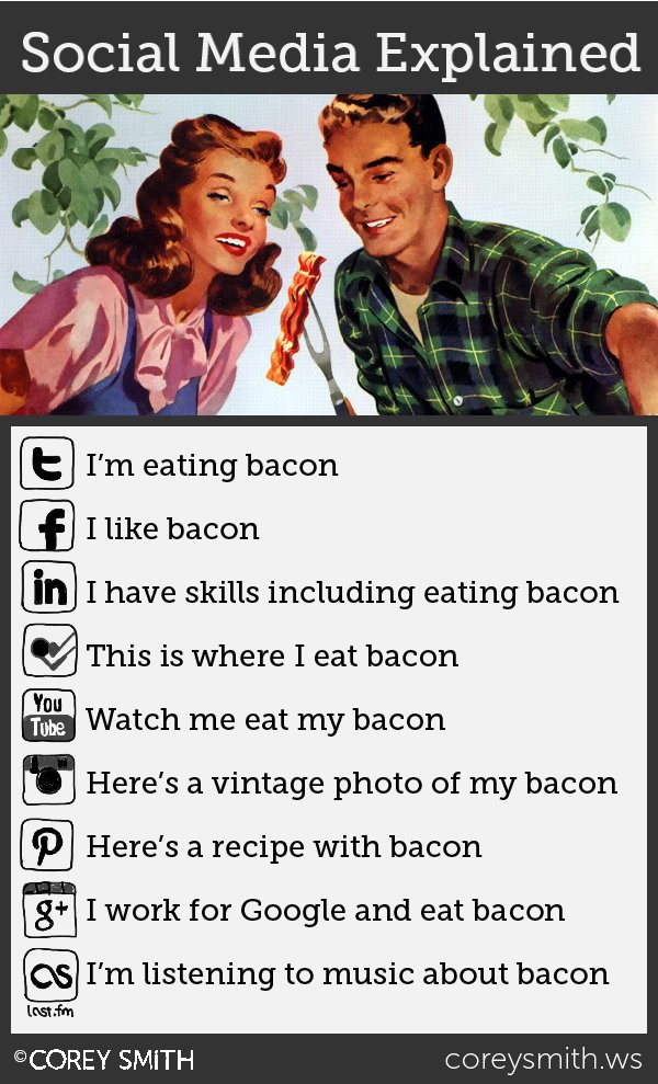 social-media-bacon1