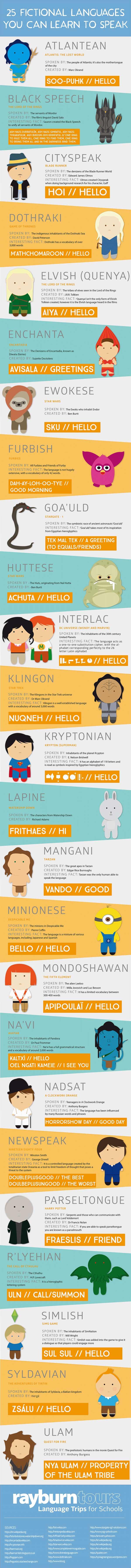 fictional-languages