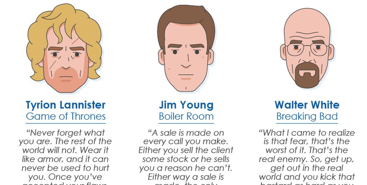 Business Advice from 33 Pop Culture Characters Infographic